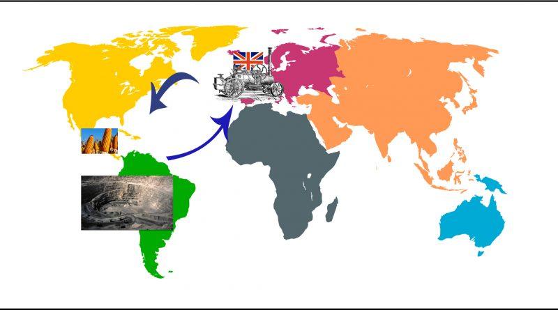 Mapa dependencia
