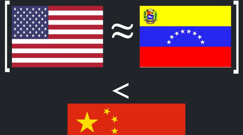 Bandera de Estados Unidos, más cerca de Venezuela que de China